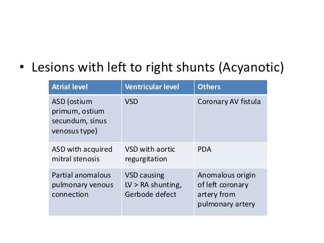 pediatric congenital heart disease pdf