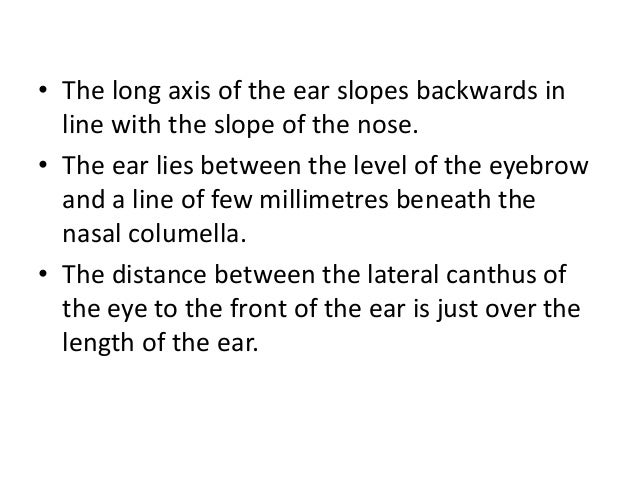 EMBRYOLOGY OF EAR