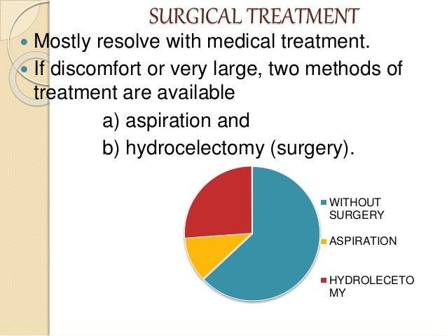 Congenital vaginal hydrocele/Dr.Anthony