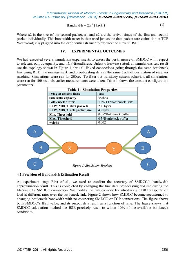 International Journal of Modern Trends in Engineering and Research (IJMTER) Volume 01, Issue 05, [November - 2014] e-ISSN:...
