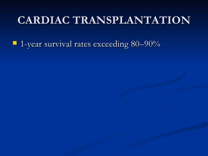 management of congestive heart failure pdf
