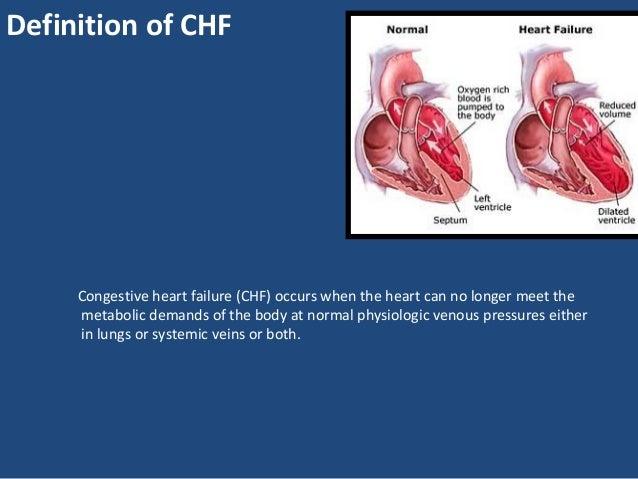 Congestive Heart Failure Patnaik Sir