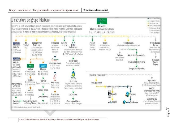 Grupos económicos - Conglomerados empresariales peruanos               Organización Empresarial                           ...
