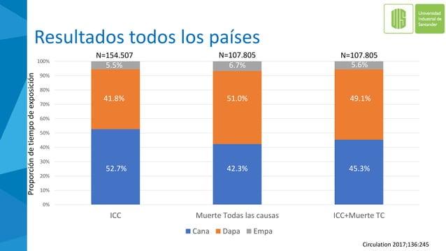 Diabetes Obes Metab 2013;15:372. Diabetes Care 2010;33:2217 Lancet Diabetes Endocrinol 2013;1:208