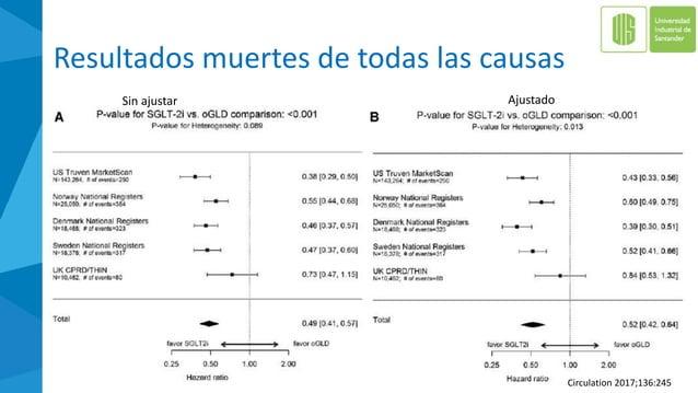 Mecanismo de los EA • Infección  Aumento de la concentración de glucosa corrienteabajo de TCP? • Aumenta consumo de O2 en...