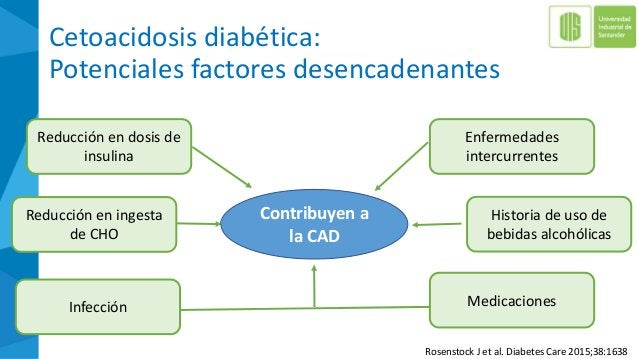 Dapagliflozina: fracturas después de 2 años en pacientes con TFG 30-60cc/min/1.73m2 Placebo (N=84) Dapa 5 mg (N=83) Dapa 1...