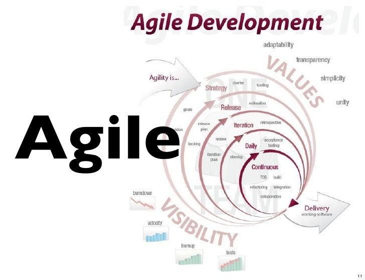 Agile        11