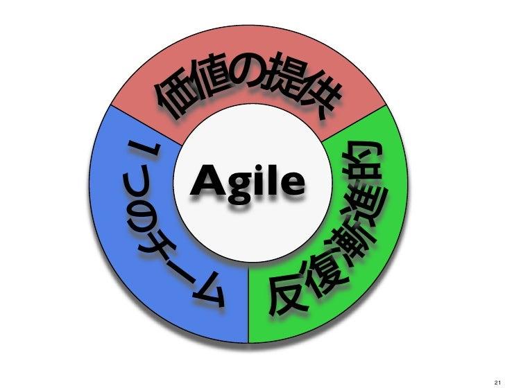 Agile        21