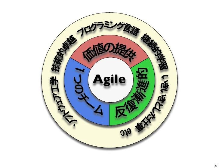 Agile        37