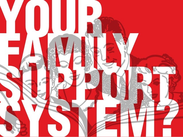 YOUR FAMILY SUPPORT SYSTEM?