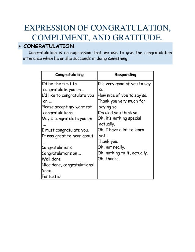expression of congratulation, compliment, and gratitude