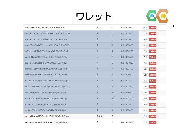 Congre chain説明資料