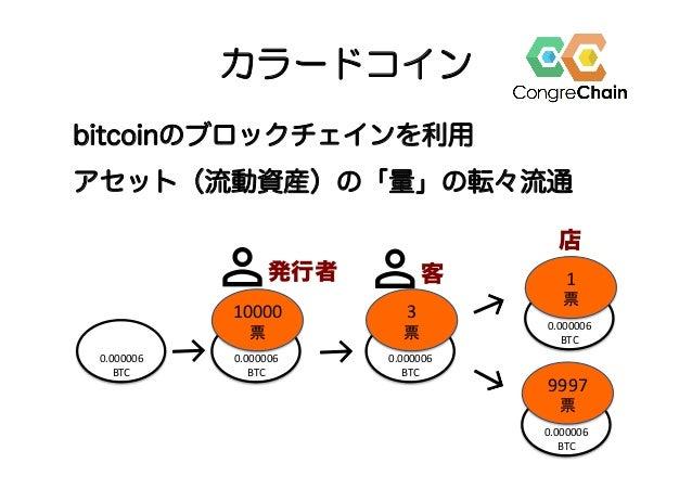 カラードコイン bitcoinのブロックチェインを利用 アセット(流動資産)の「量」の転々流通   0.000006 BTC 10000 票  0.000006 BTC   0.000006 BTC 3 票  ...