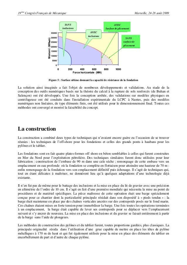 19èmeCongrès Français de Mécanique Marseille, 24-28 août 2009200 400 600 800 1000Force horizontale (MN)0500010000150002000...