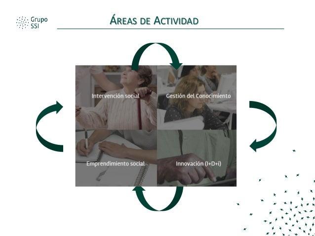 Congreso Adinberri - ponencia de Karmele Acedo Grupo SSI Slide 3