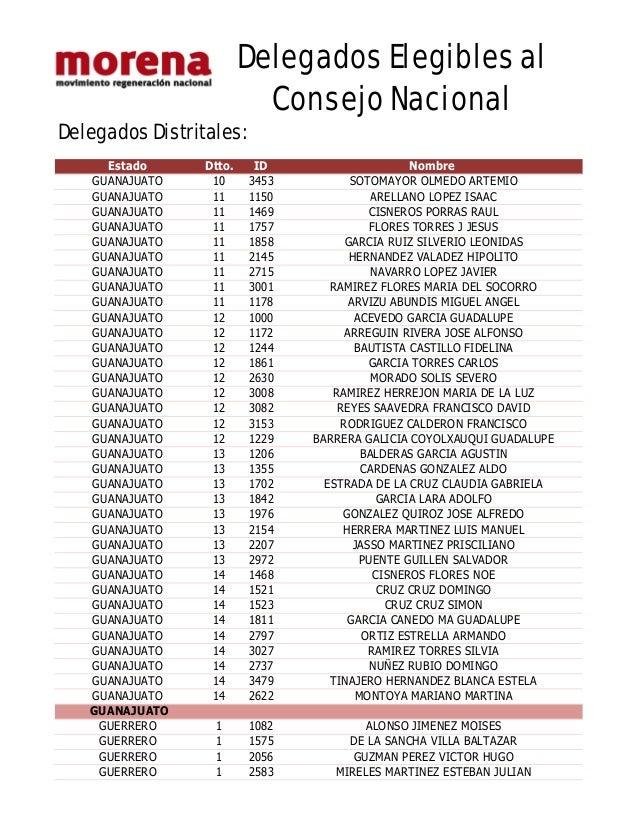 Congreso nacional-morena: https://es.slideshare.net/Monalisa1234567/congreso-nacionalmorena
