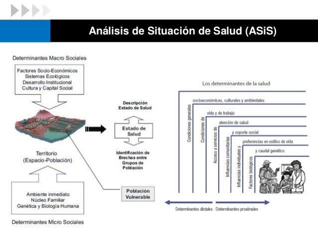INTELIGENCIA SANITARIA  COMBINACIÓN de información, conocimiento y experiencia para seleccionar cursos de acción (juicio,...