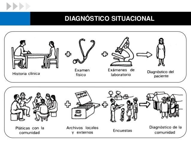 Sistema de Vigilancia Epidemiológica  Es INFORMACIÓN ANALIZADA PARA LA ACCIÓN, su objetivo es obtener y reportar datos de...