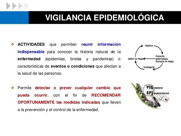 Sistema de Vigilancia Epidemiológica Método STEPwise de la OMS para la vigilancia de factores de riesgo