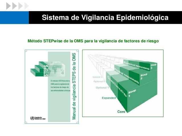  A fin de que todas las personas involucradas en el sistema de vigilancia epidemiológica manejen conceptos y criterios ho...