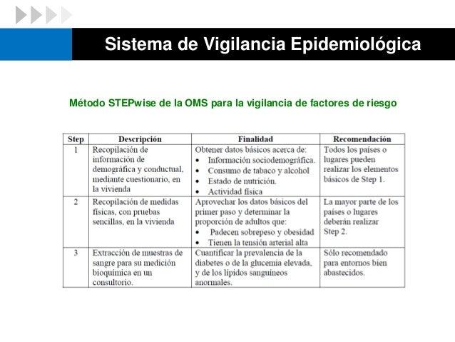 FLUOROSIS LESIONES DE MUCOSA ORAL MANIFESTACIONES ORALES POR VIH/SIDA CARIES DE APARICIÓN TEMPRANA … Sistema de Vigilancia...