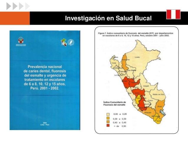Investigación en Salud Bucal
