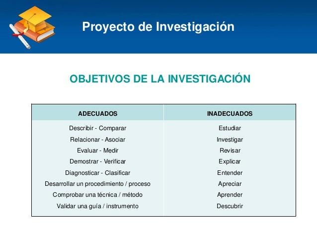 Haga clic para modificar el estilo de título del patrón OBJETIVOS DE LA INVESTIGACIÓN Proyecto de Investigación ADECUADOS ...
