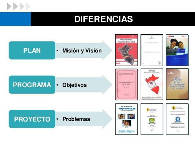 DIFERENCIAS • Misión y VisiónPLAN • ObjetivosPROGRAMA • ProblemasPROYECTO