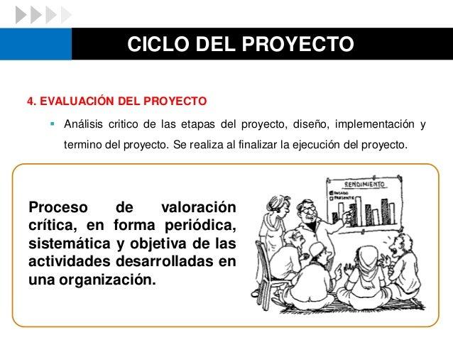 CICLO DEL PROYECTO 4. EVALUACIÓN DEL PROYECTO  Análisis critico de las etapas del proyecto, diseño, implementación y term...