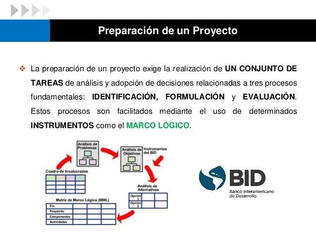 Preparación de un Proyecto  La preparación de un proyecto exige la realización de UN CONJUNTO DE TAREAS de análisis y ado...