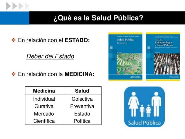 ¿Qué es la Salud Pública?  En relación con el ESTADO: Deber del Estado  En relación con la MEDICINA: Medicina Salud Indi...