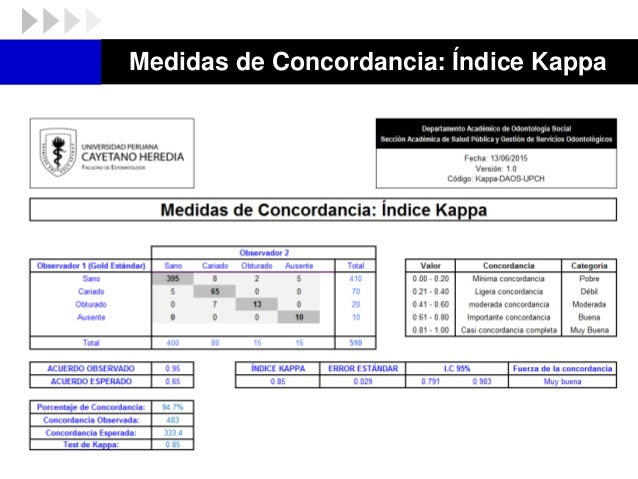 ÍNDICE PERIODONTAL COMUNITARIO MODIFICADO (IPC-M)