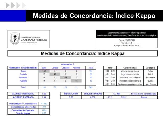 CALIBRACIÓN IPC-M