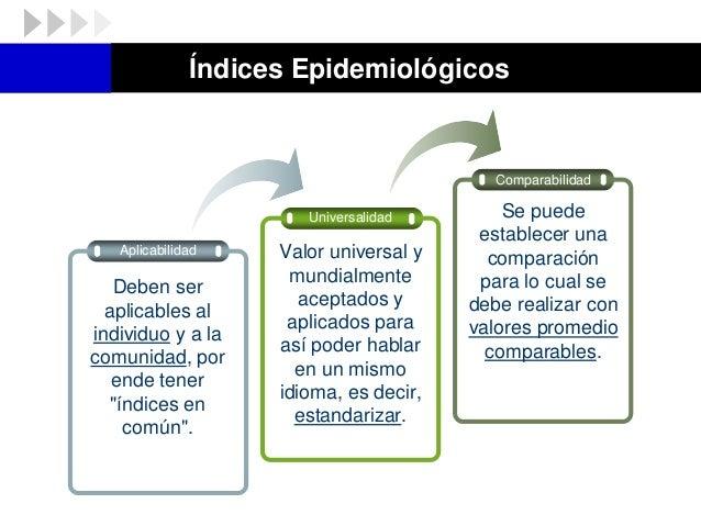 ÍNDICES EPIDEMIOLÓGICOS Examen Clínico Extraoral. Evaluación de la Articulación Temporomandibular. Lesiones en Mucosa Oral...