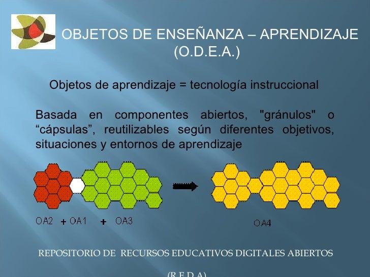 OBJETOS DE ENSEÑANZA – APRENDIZAJE (O.D.E.A.) REPOSITORIO DE  RECURSOS EDUCATIVOS DIGITALES ABIERTOS  (R.E.D.A) Objetos de...