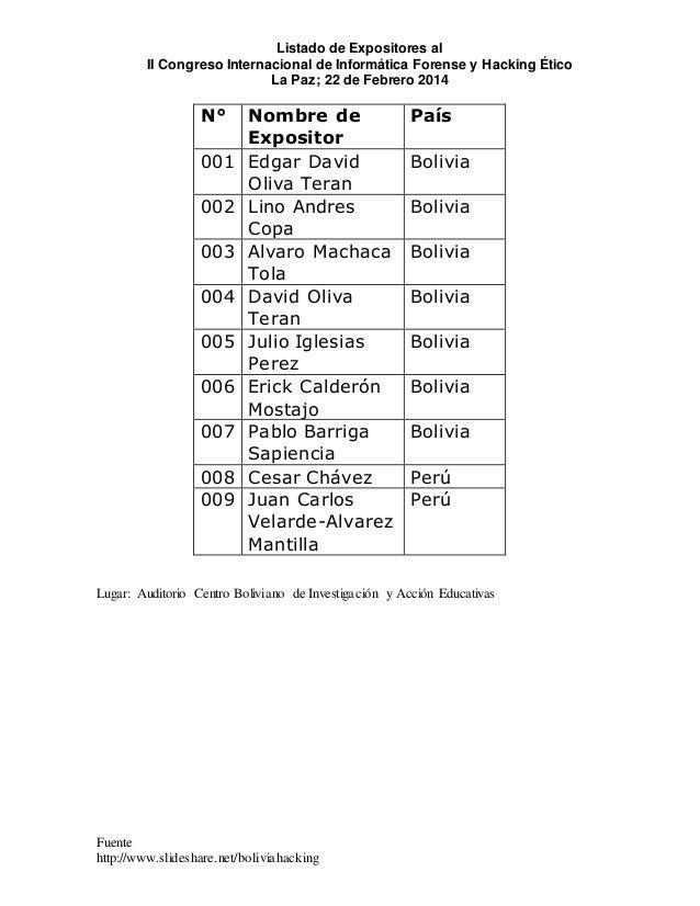 Listado de Expositores al II Congreso Internacional de Informática Forense y Hacking Ético La Paz; 22 de Febrero 2014 Fuen...