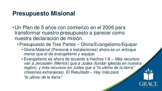 Presupuesto Misional 31% 23% 46% Presupuesto Gracia (1.1 mil) 30% 23% 47% Presupuesto Bendición (1.3 mil) GLORIA GLORIA ED...