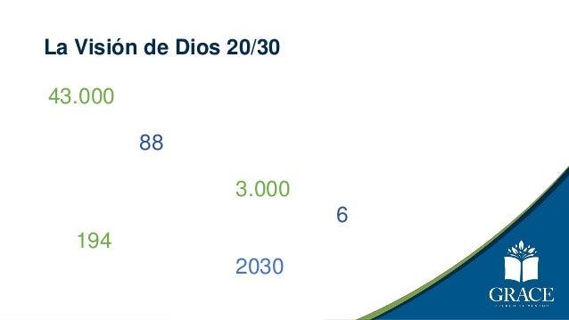 Resultados Eternos : Fruto que Permanece •Crecimiento en la iglesia de 11% en cada uno de los últimos 10 años •Nuestro Jer...