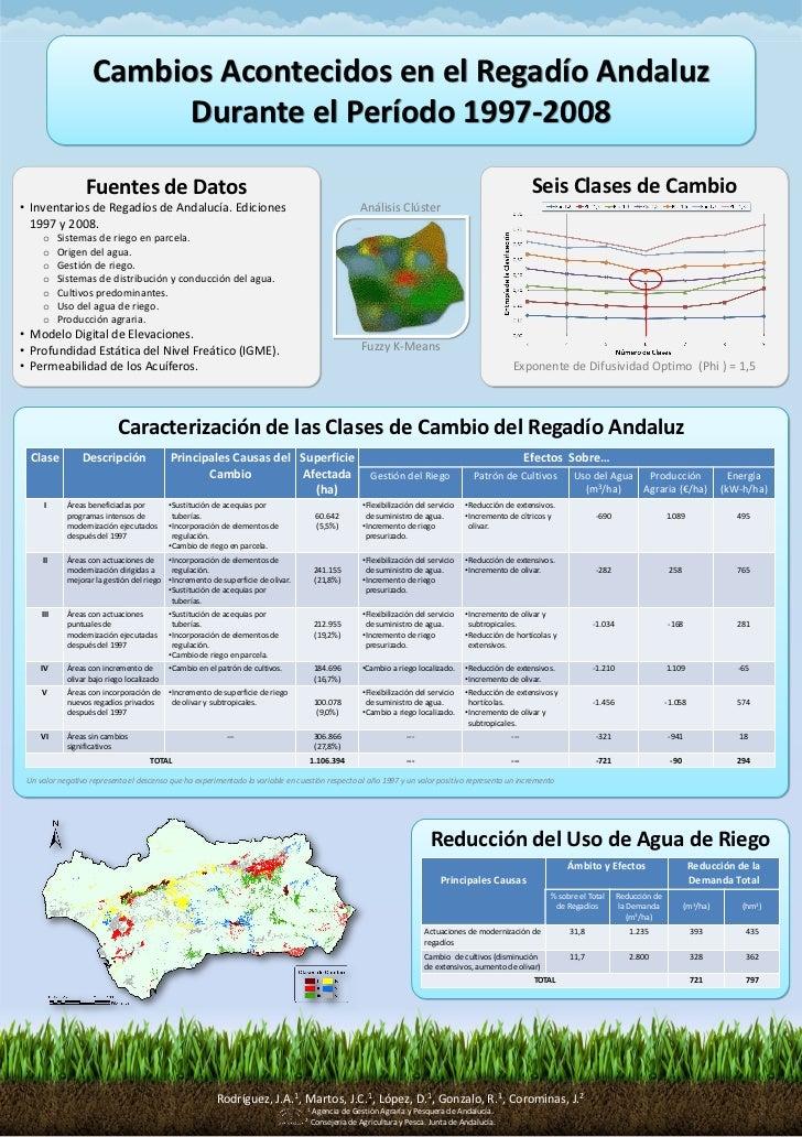 Cambios Acontecidos en el Regadío Andaluz                          Durante el Período 1997-2008                  Fuentes d...