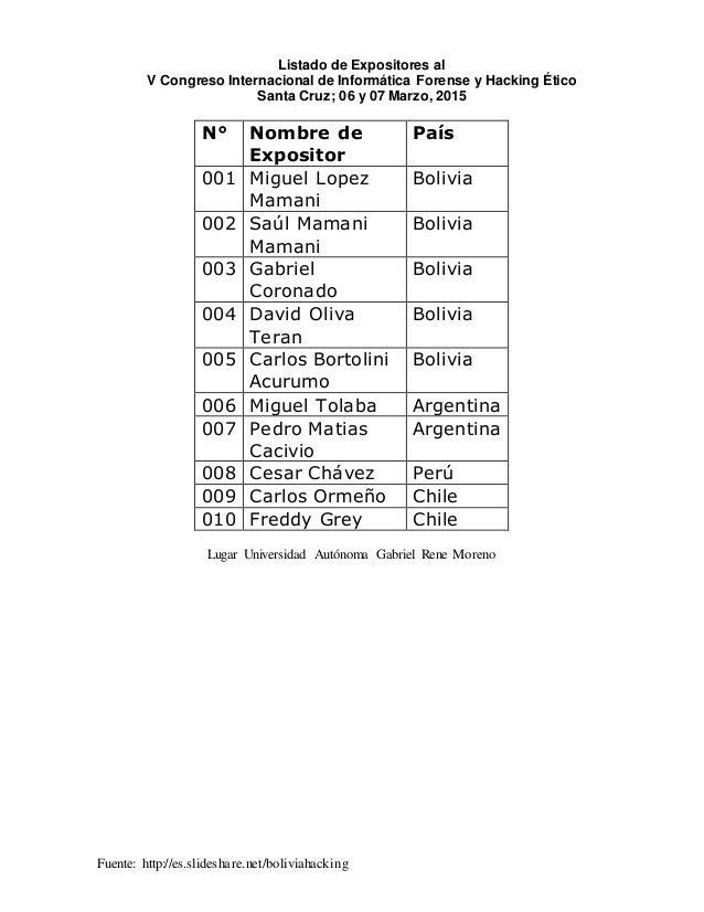 Listado de Expositores al V Congreso Internacional de Informática Forense y Hacking Ético Santa Cruz; 06 y 07 Marzo, 2015 ...