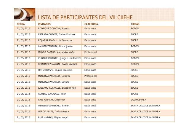 FECHA INVITADOS CATEGORIA CIUDAD 21/05/2016 RODRIGUEZ CHICCHI, Rossio Estudiante POTOSI 21/05/2016 ESTRADA CHAVEZ, Carlos ...