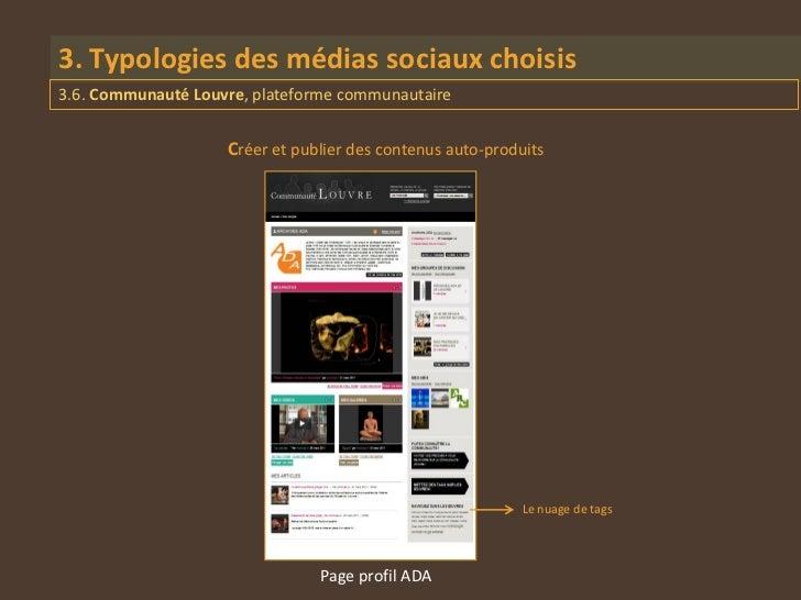 3. Typologies des médias sociaux choisis3.6. Communauté Louvre, plateforme communautaire                    Créer et publi...
