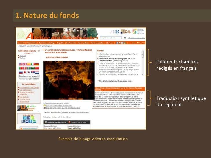 1. Nature du fonds                                                       Différents chapitres                             ...