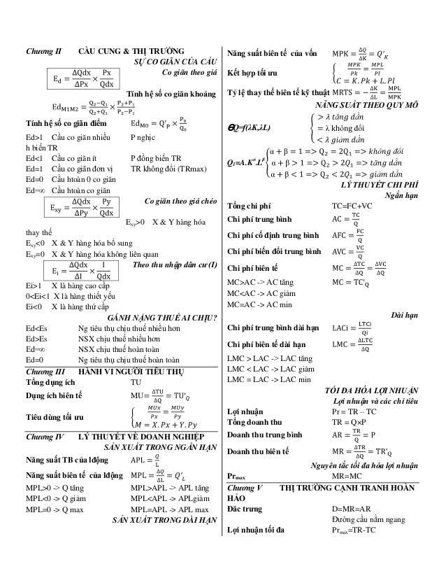 Chương II      CẦU CUNG & THỊ TRƯỜNG                        Năng suất biên tế của vốn                          SỰ CO GIÃN ...