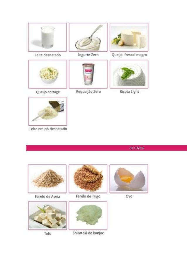 Conhe a os alimentos permitidos na dieta dukan - Dieta dukan alimentos prohibidos ...