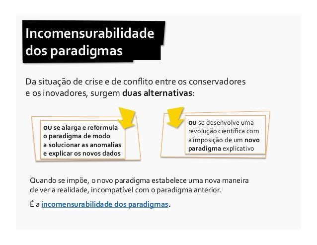 Incomensurabilidade dos paradigmas Da situação de crise e de conflito entre os conservadores e ...