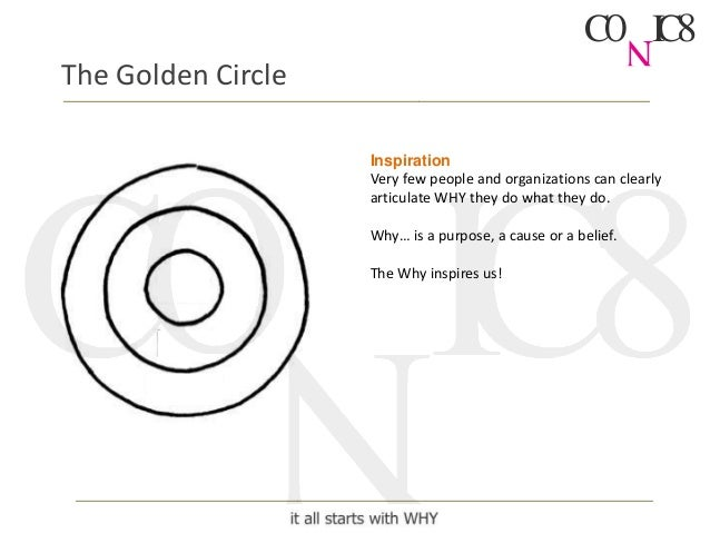 CC NIO 8 The Golden Circle__________________________________________________________________ Inspiration Very few people a...