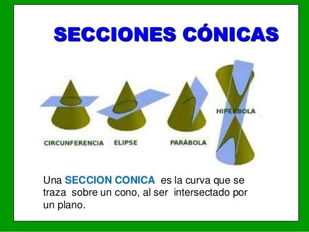Una SECCION CONICA es la curva que se traza sobre un cono, al ser intersectado por un plano. SECCIONES CÓNICAS
