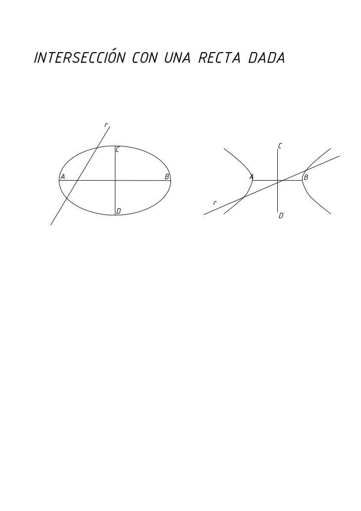 Intersección de una curva cónica con una recta dada