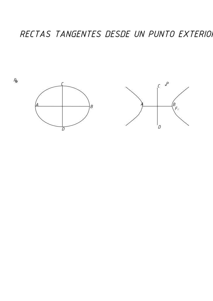Rectas tangentes desde un punto exterior a una curva cónica